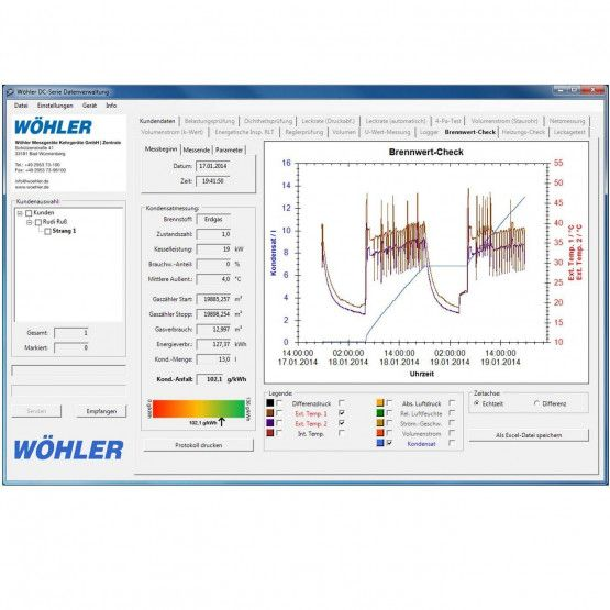 Wöhler DC/DP-Serie PC-Software